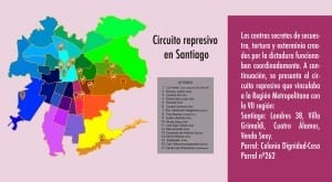 Circuito represivo en Santiago